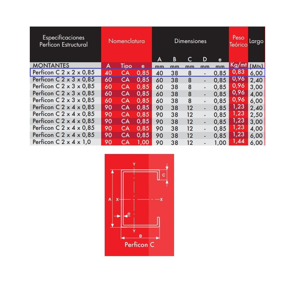Montante Estructural 40x38x0.85x6.00MT Perfimet MET-0035