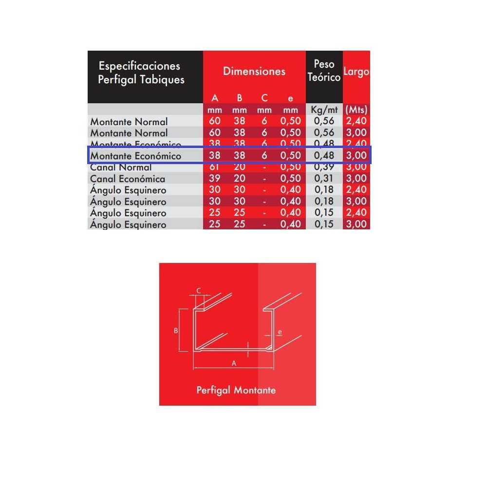 Montante Económico 38x38x0.5x3.00mt Perfimet MET-0018