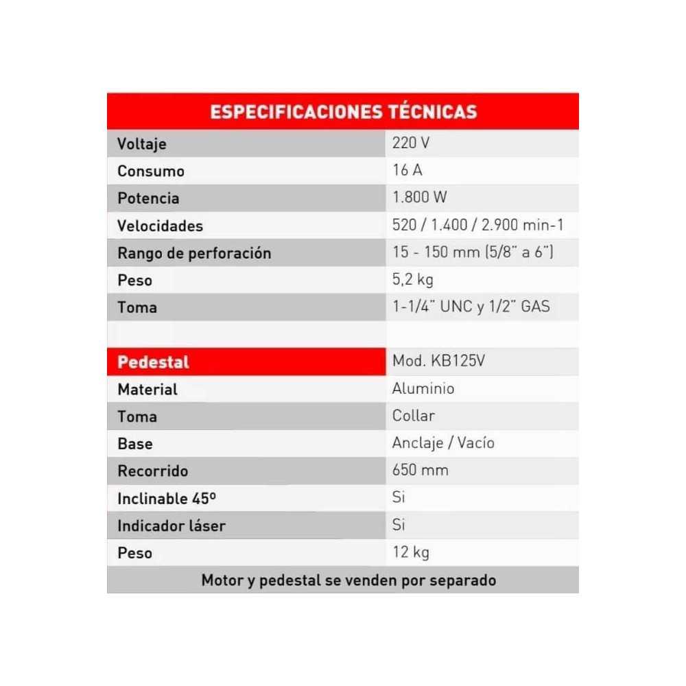 Testiguera 1800W Kothman EBM33S