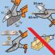 Cizalla de Recorte con Inglete para ángulos variables MULTICOUP EXTRA Edma 071055