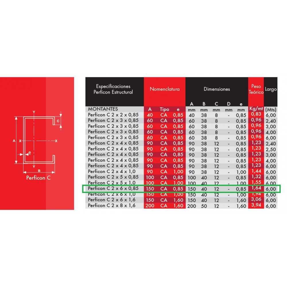 Montante  Estructural 0.85x150x40MMx6MTS Perfimet MET-0020