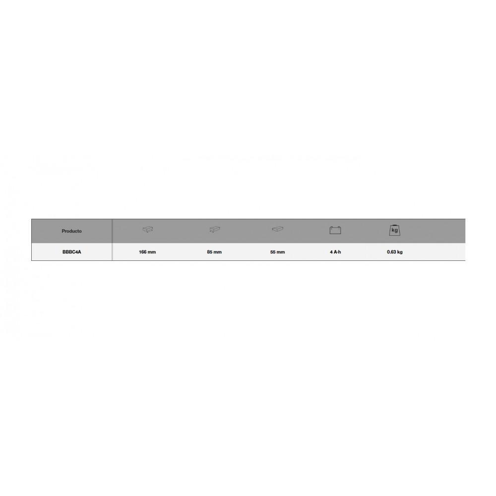 Cargador para Arrancador 4 AH 12 V Bahco BBBC4A