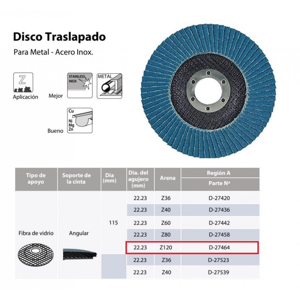 Disco Flap 115x22.23mm Grano 120 Zircón / Metal y Acero Inoxidable Makita D-27464