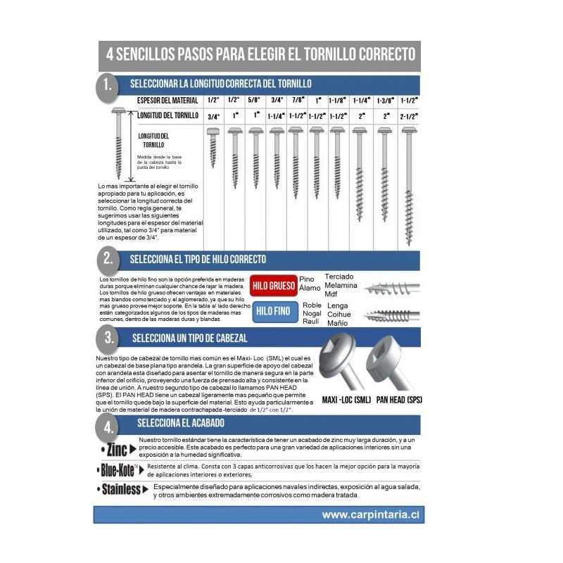 Tornillos de zinc para orificios ocultos, hilo grueso (1'') 500 unidades Kreg SML-C1-500