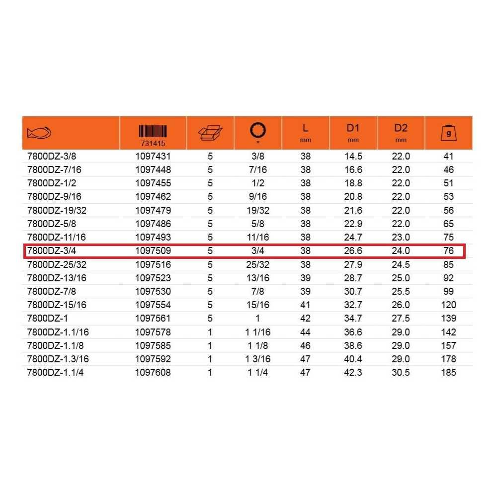 """Dado Poligonal 1/2"""" x 3/4"""" Bahco 7800DZ-3/4"""