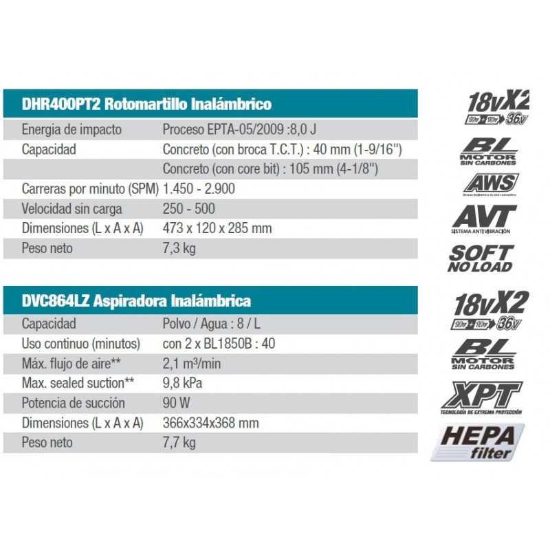 Kit Rotomartillo 36V + Aspiradora 36V + 2 Baterías 18V 5.0 Ah + Cargador Doble + Maleta Makita DHR400PT2-1