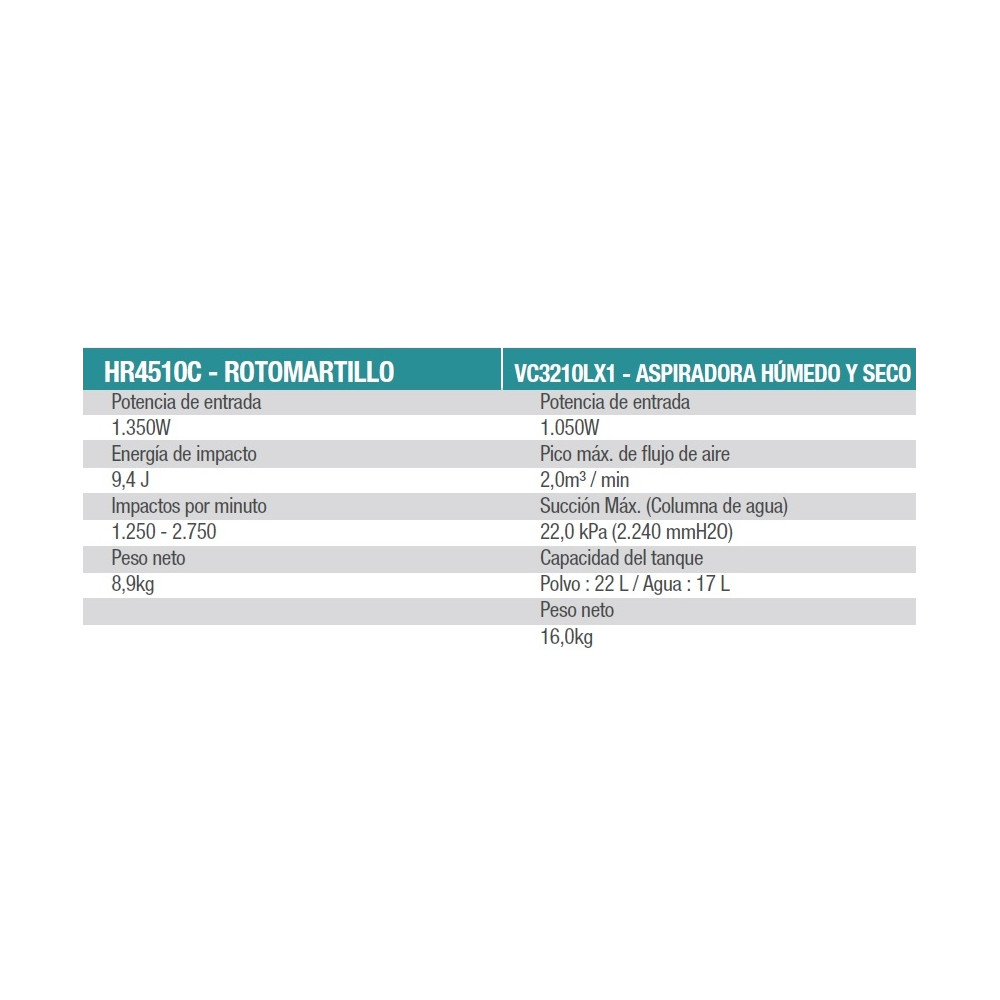 Kit Rotomartillo HR4510C + Aspiradora húmedo y seco VC3210LX1 + Accesorios Makita HR4510C-1