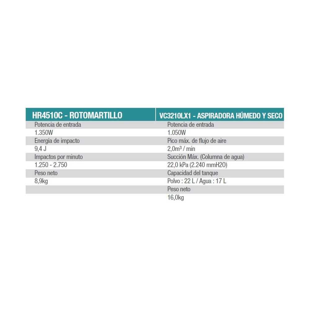 Kit Rotomartillo HR5212C + Aspiradora húmedo seco VC3210LX1 + Accesorios Makita HR5212C-1