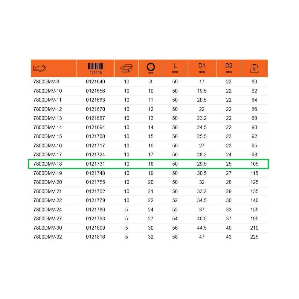 """Dado Aislado Carraca 1/2"""" X 18 MM 1000 Volt Bahco 7800DMV-18"""