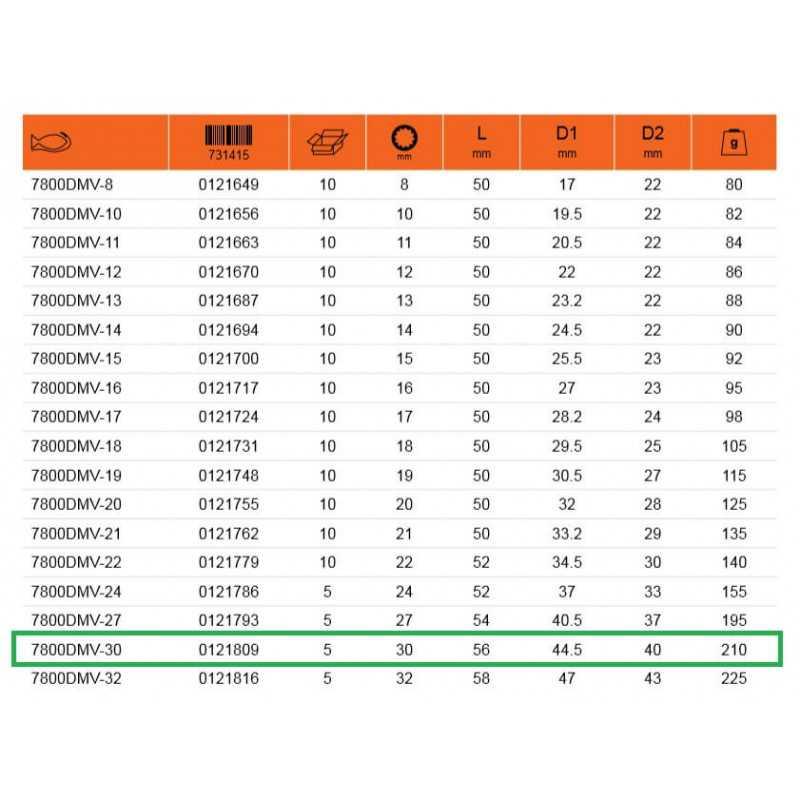 """Dado Aislado Carraca 1/2"""" X 30 MM 1000 Volt Bahco 7800DMV-30"""