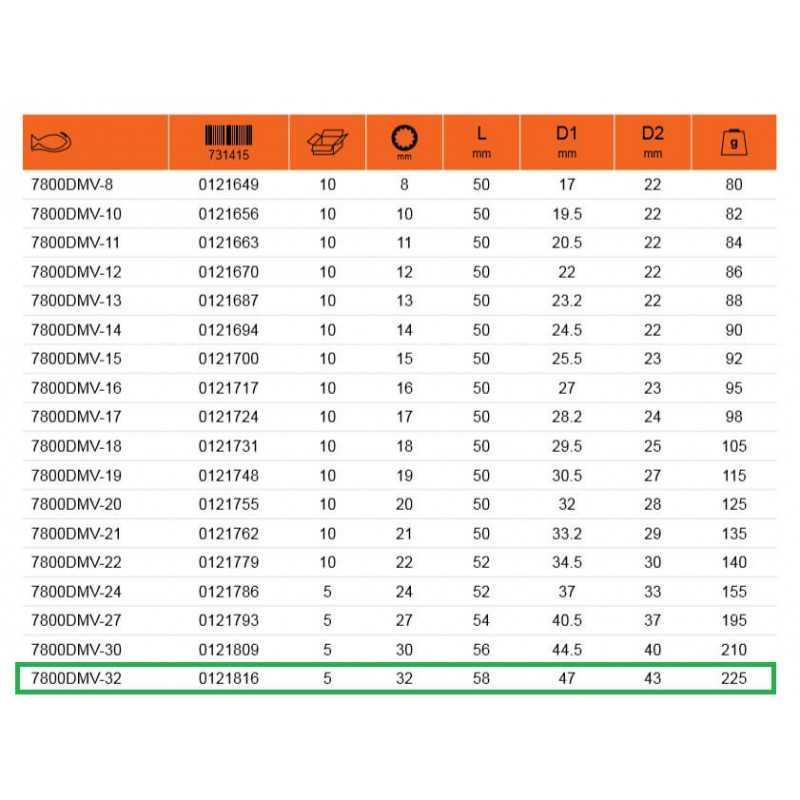 """Dado Aislado Carraca 1/2"""" X 32 MM 1000 Volt Bahco 7800DMV-32"""