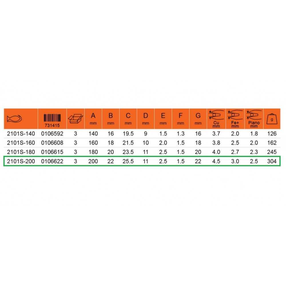 "Alicate Aislado Cortante Dob Filo 1000 V 8"" Bahco 2101S-200"
