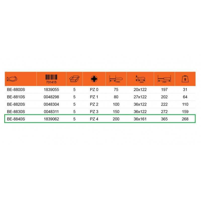 Destornillador Aislado POZIDRIV PZ 4 - Hoja 200 mm Bahco BE-8840S