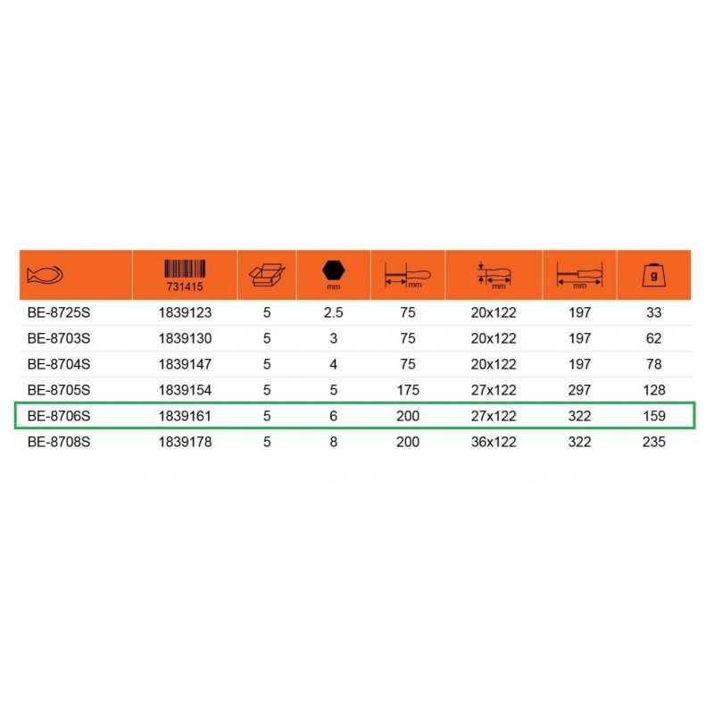 Destornillador Aislado Ergo HEX 6 X 200 MM Bahco BE-8706S