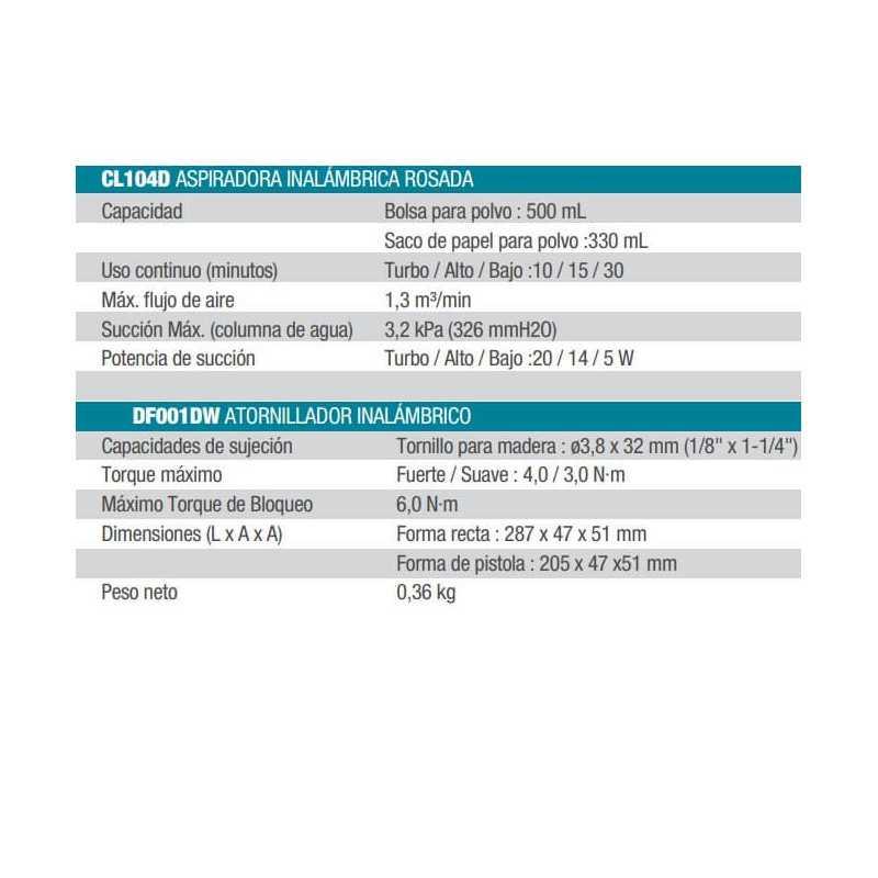 Kit Aspiradora Inalámbrica Rosada+Atornillador Inalámbrico DF001DW+Bolso Makita DK0092PX1