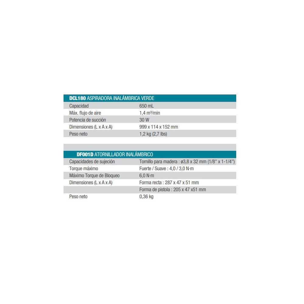 Kit Aspiradora Inalámbrica DCL180+Atornillador Inalámbrico DF001D+Bateria Makita DK0090SX1