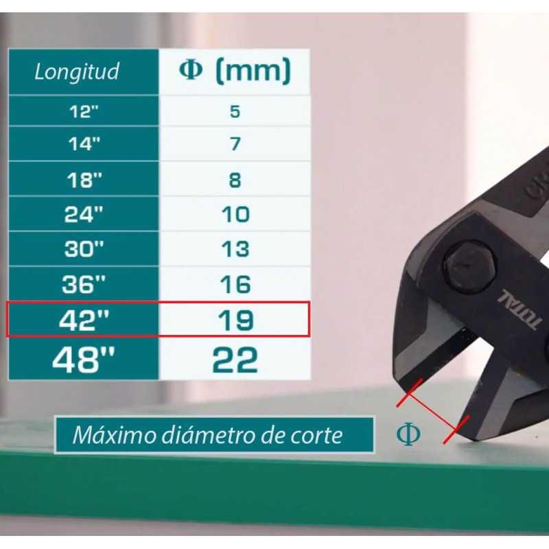 "Napoleon 42"" Total Tools THT113426"